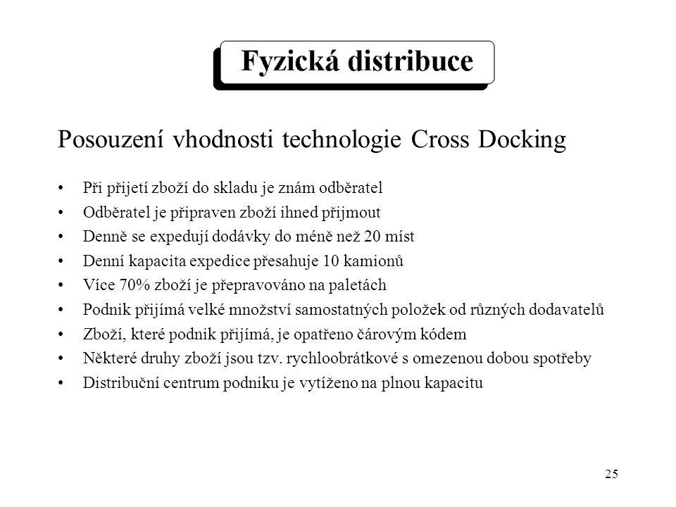 25 Posouzení vhodnosti technologie Cross Docking Při přijetí zboží do skladu je znám odběratel Odběratel je připraven zboží ihned přijmout Denně se ex
