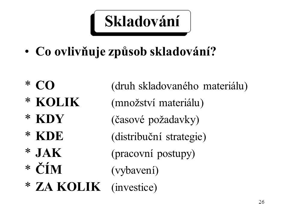 26 Co ovlivňuje způsob skladování? *CO (druh skladovaného materiálu) *KOLIK (množství materiálu) *KDY (časové požadavky) *KDE (distribuční strategie)