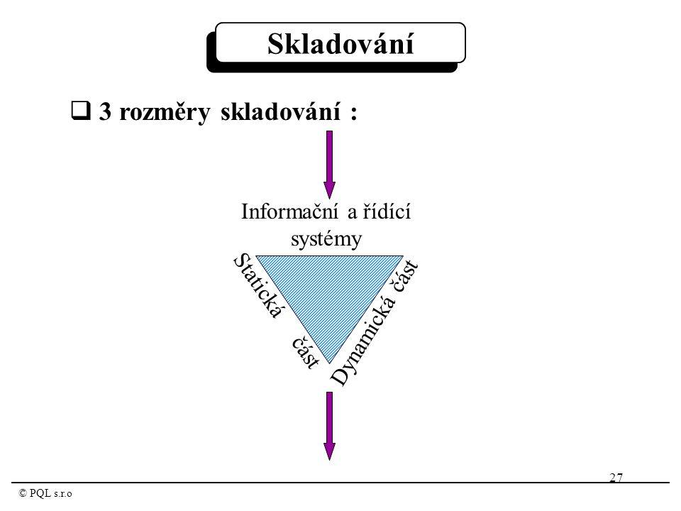 27 © PQL s.r.o Skladování  3 rozměry skladování : Informační a řídící systémy Statická část Dynamická část