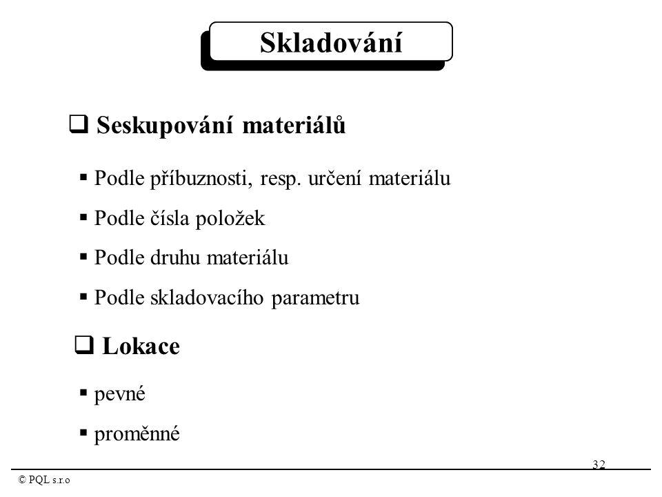 32 © PQL s.r.o Skladování  Seskupování materiálů  Podle příbuznosti, resp. určení materiálu  Podle čísla položek  Podle druhu materiálu  Podle sk