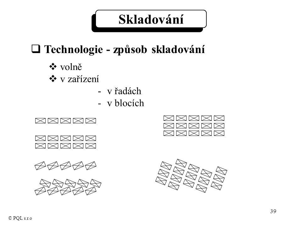 39 © PQL s.r.o Skladování  Technologie - způsob skladování  volně  v zařízení -v řadách -v blocích