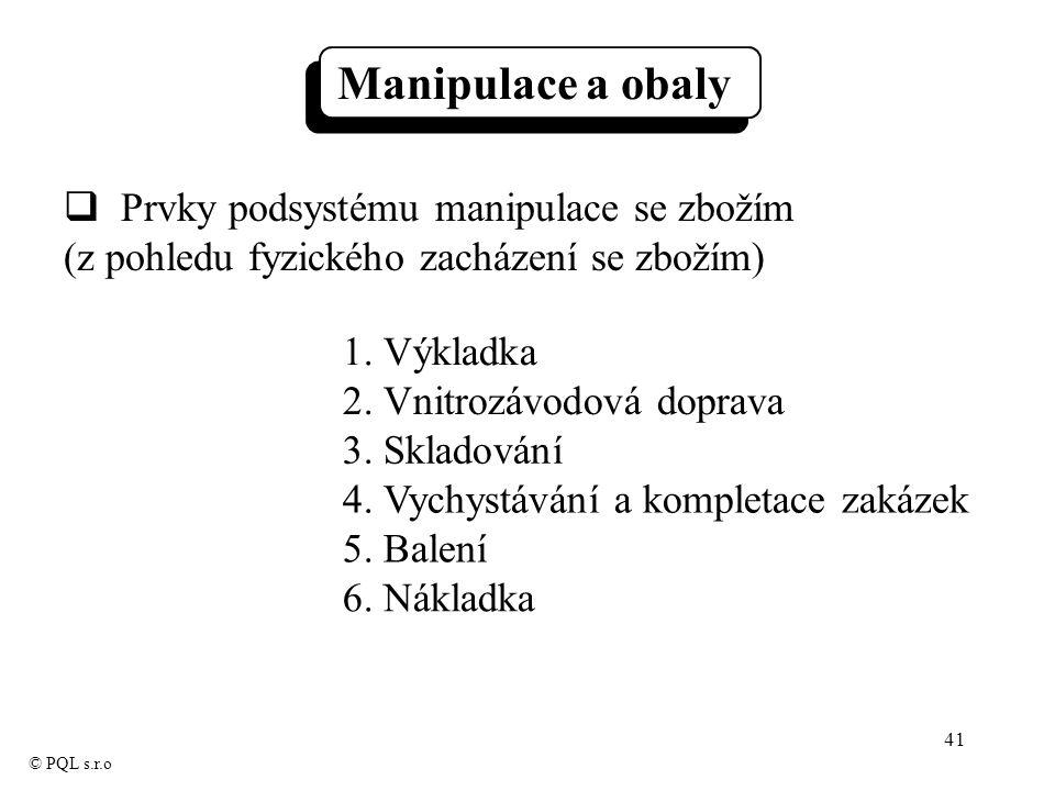 41 © PQL s.r.o  Prvky podsystému manipulace se zbožím (z pohledu fyzického zacházení se zbožím) 1. Výkladka 2. Vnitrozávodová doprava 3. Skladování 4