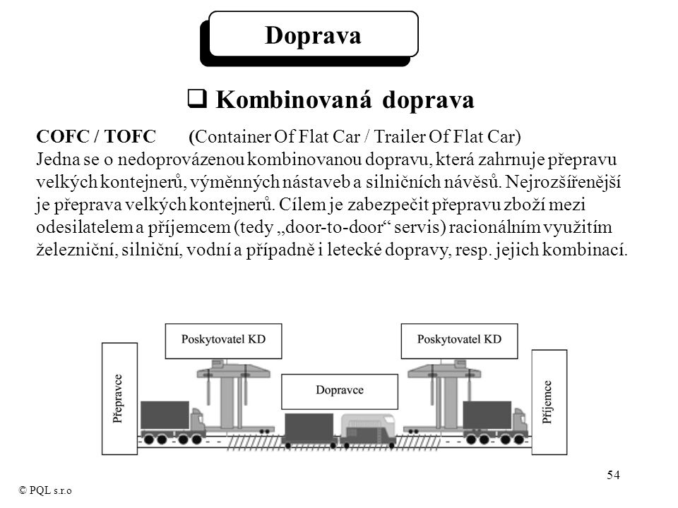 54 © PQL s.r.o Doprava  Kombinovaná doprava COFC / TOFC (Container Of Flat Car / Trailer Of Flat Car) Jedna se o nedoprovázenou kombinovanou dopravu, která zahrnuje přepravu velkých kontejnerů, výměnných nástaveb a silničních návěsů.