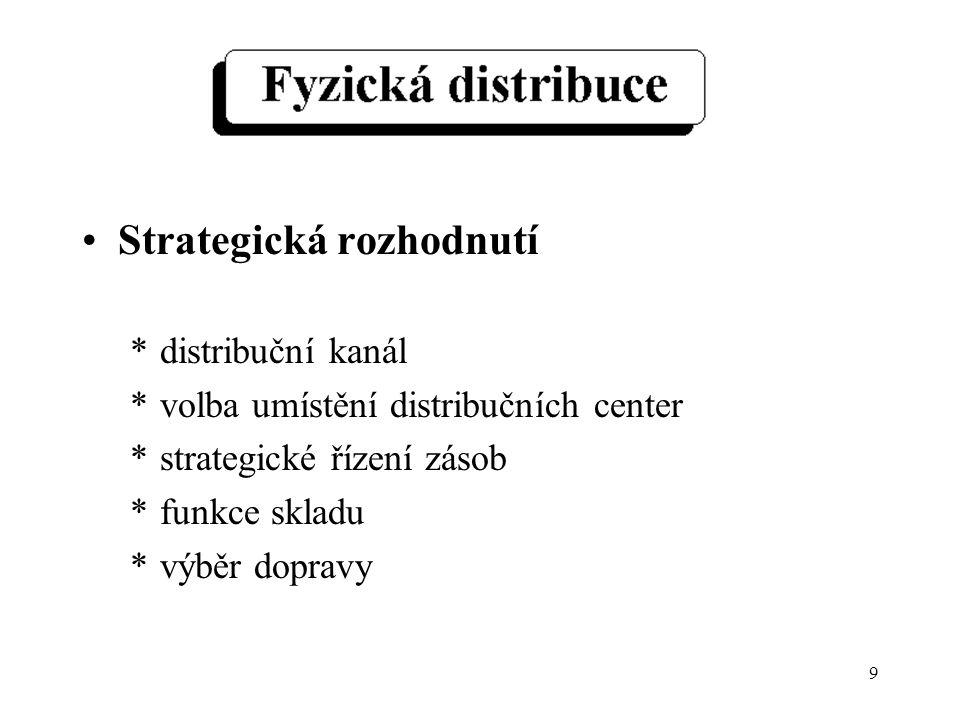 9 Strategická rozhodnutí *distribuční kanál *volba umístění distribučních center *strategické řízení zásob *funkce skladu *výběr dopravy