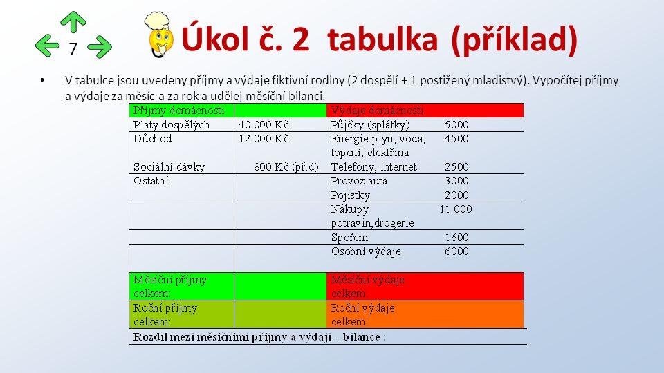 Úkol č. 2 tabulka (příklad) 7 V tabulce jsou uvedeny příjmy a výdaje fiktivní rodiny (2 dospělí + 1 postižený mladistvý). Vypočítej příjmy a výdaje za