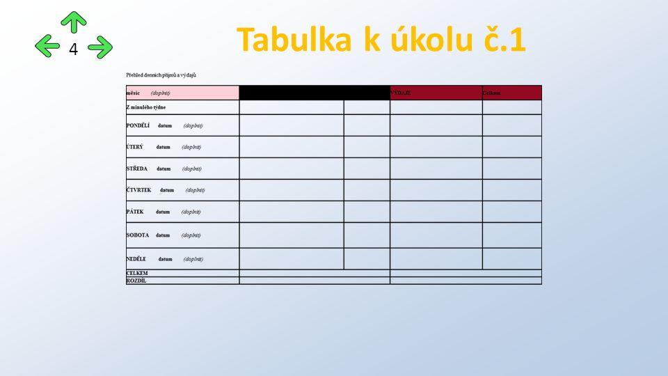 Tabulka k úkolu č.1 4