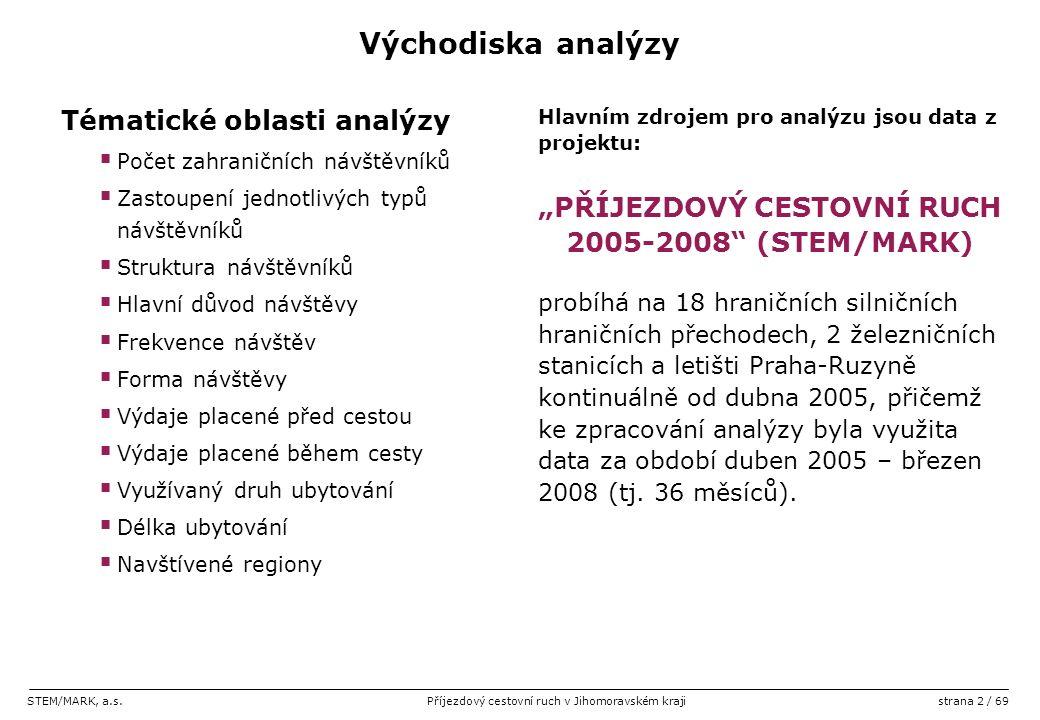 STEM/MARK, a.s.Příjezdový cestovní ruch v Jihomoravském krajistrana 2 / 69 Východiska analýzy Tématické oblasti analýzy  Počet zahraničních návštěvní