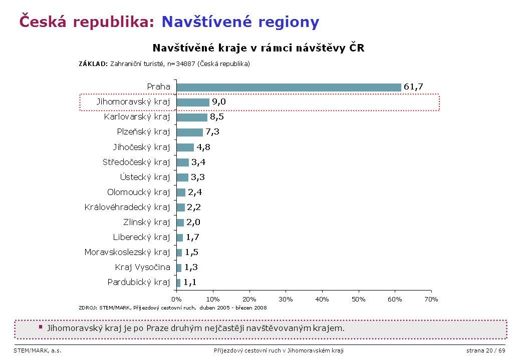 STEM/MARK, a.s.Příjezdový cestovní ruch v Jihomoravském krajistrana 20 / 69  Jihomoravský kraj je po Praze druhým nejčastěji navštěvovaným krajem. Če