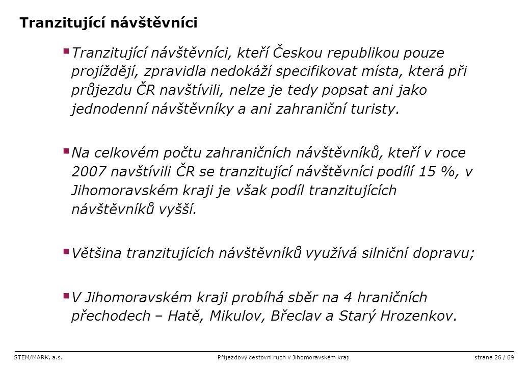 STEM/MARK, a.s.Příjezdový cestovní ruch v Jihomoravském krajistrana 26 / 69 Tranzitující návštěvníci  Tranzitující návštěvníci, kteří Českou republik