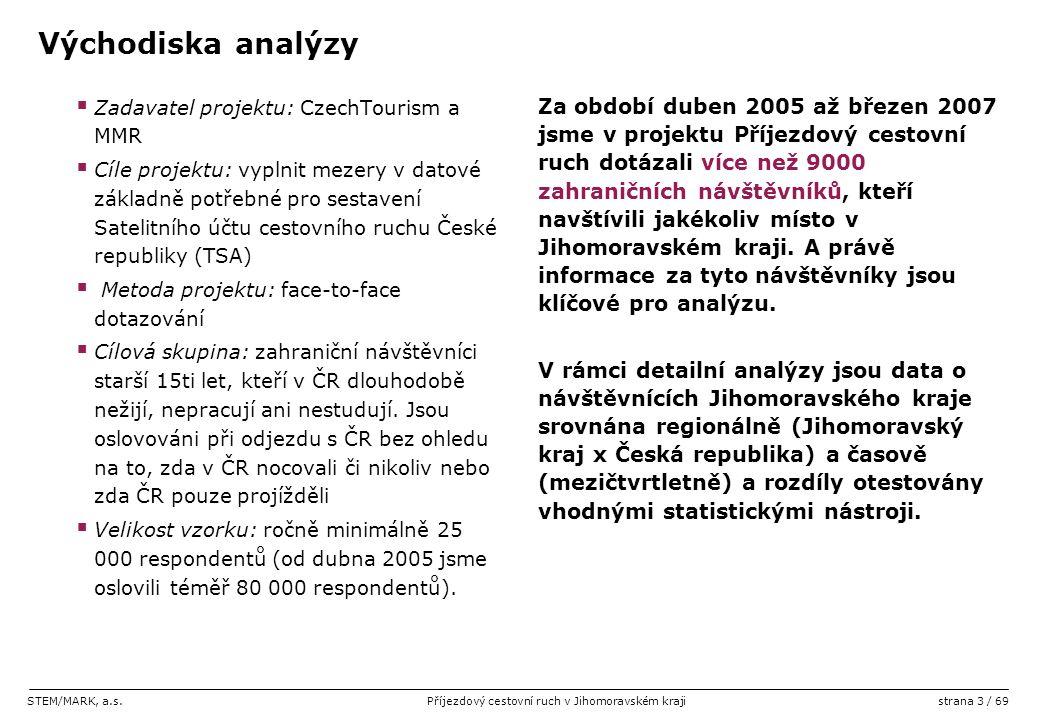 STEM/MARK, a.s.Příjezdový cestovní ruch v Jihomoravském krajistrana 3 / 69 Východiska analýzy  Zadavatel projektu: CzechTourism a MMR  Cíle projektu