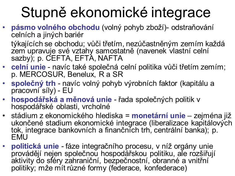 Stupně ekonomické integrace pásmo volného obchodu (volný pohyb zboží)- odstraňování celních a jiných bariér týkajících se obchodu; vůči třetím, nezúčastněným zemím každá zem upravuje své vztahy samostatně (navenek vlastní celní sazby); p.