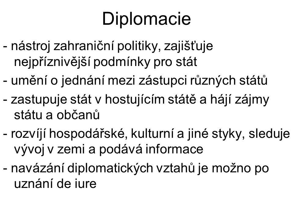 Diplomacie - nástroj zahraniční politiky, zajišťuje nejpříznivější podmínky pro stát - umění o jednání mezi zástupci různých států - zastupuje stát v hostujícím státě a hájí zájmy státu a občanů - rozvíjí hospodářské, kulturní a jiné styky, sleduje vývoj v zemi a podává informace - navázání diplomatických vztahů je možno po uznání de iure
