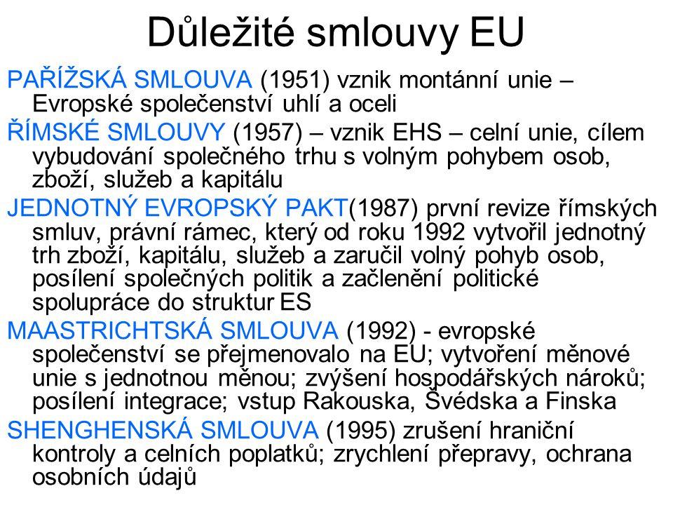 Důležité smlouvy EU PAŘÍŽSKÁ SMLOUVA (1951) vznik montánní unie – Evropské společenství uhlí a oceli ŘÍMSKÉ SMLOUVY (1957) – vznik EHS – celní unie, cílem vybudování společného trhu s volným pohybem osob, zboží, služeb a kapitálu JEDNOTNÝ EVROPSKÝ PAKT(1987) první revize římských smluv, právní rámec, který od roku 1992 vytvořil jednotný trh zboží, kapitálu, služeb a zaručil volný pohyb osob, posílení společných politik a začlenění politické spolupráce do struktur ES MAASTRICHTSKÁ SMLOUVA (1992) - evropské společenství se přejmenovalo na EU; vytvoření měnové unie s jednotnou měnou; zvýšení hospodářských nároků; posílení integrace; vstup Rakouska, Švédska a Finska SHENGHENSKÁ SMLOUVA (1995) zrušení hraniční kontroly a celních poplatků; zrychlení přepravy, ochrana osobních údajů
