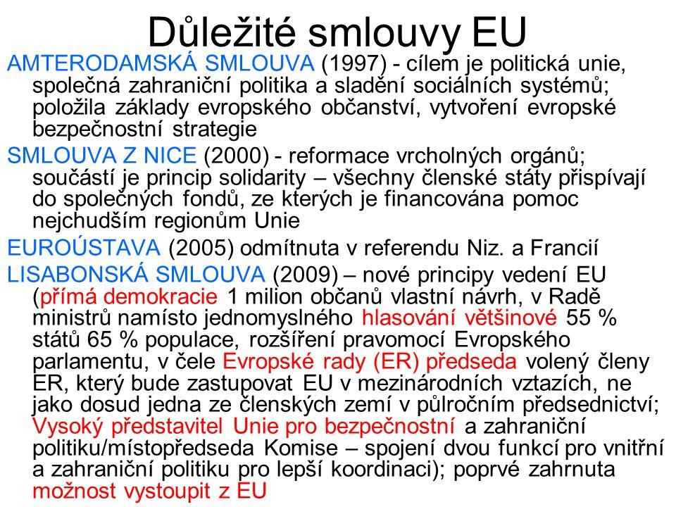 Důležité smlouvy EU AMTERODAMSKÁ SMLOUVA (1997) - cílem je politická unie, společná zahraniční politika a sladění sociálních systémů; položila základy evropského občanství, vytvoření evropské bezpečnostní strategie SMLOUVA Z NICE (2000) - reformace vrcholných orgánů; součástí je princip solidarity – všechny členské státy přispívají do společných fondů, ze kterých je financována pomoc nejchudším regionům Unie EUROÚSTAVA (2005) odmítnuta v referendu Niz.