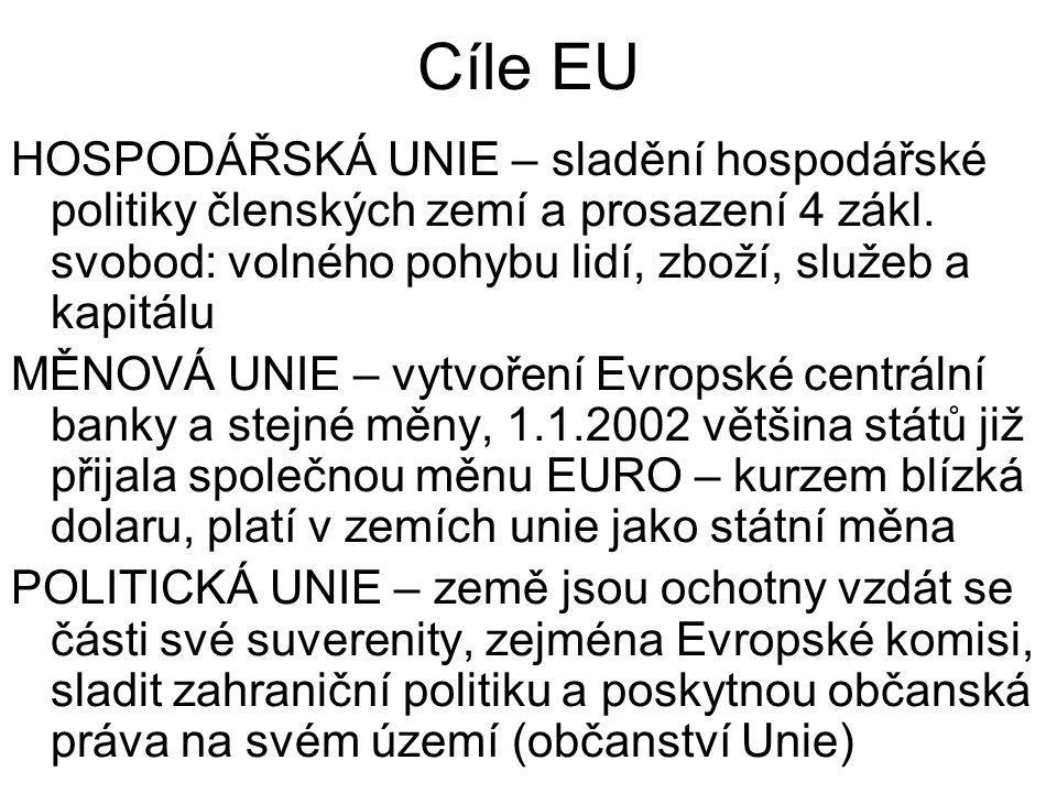 Cíle EU HOSPODÁŘSKÁ UNIE – sladění hospodářské politiky členských zemí a prosazení 4 zákl.