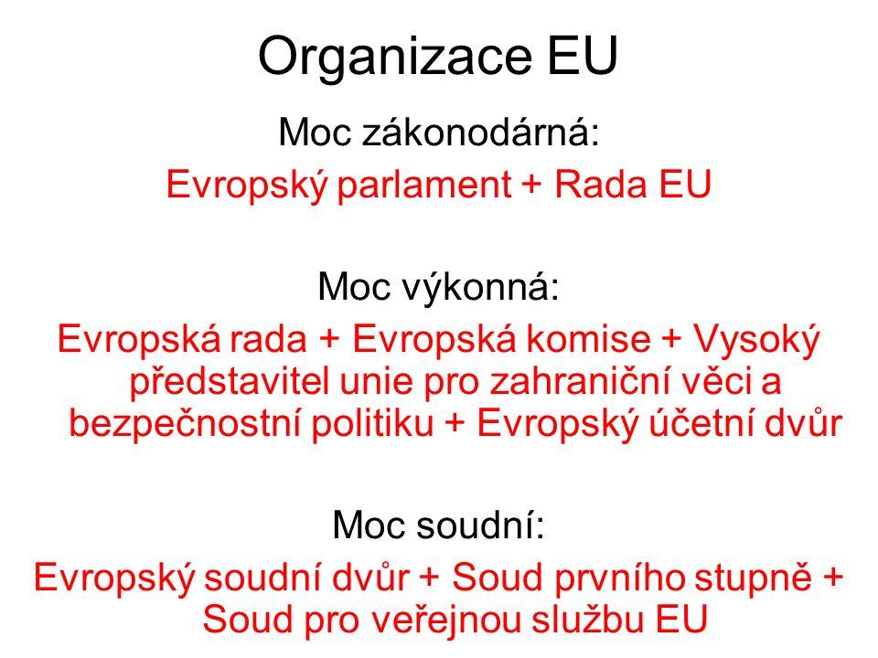 Organizace EU Moc zákonodárná: Evropský parlament + Rada EU Moc výkonná: Evropská rada + Evropská komise + Vysoký představitel unie pro zahraniční věci a bezpečnostní politiku + Evropský účetní dvůr Moc soudní: Evropský soudní dvůr + Soud prvního stupně + Soud pro veřejnou službu EU