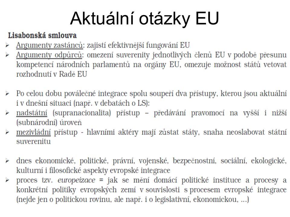 Aktuální otázky EU