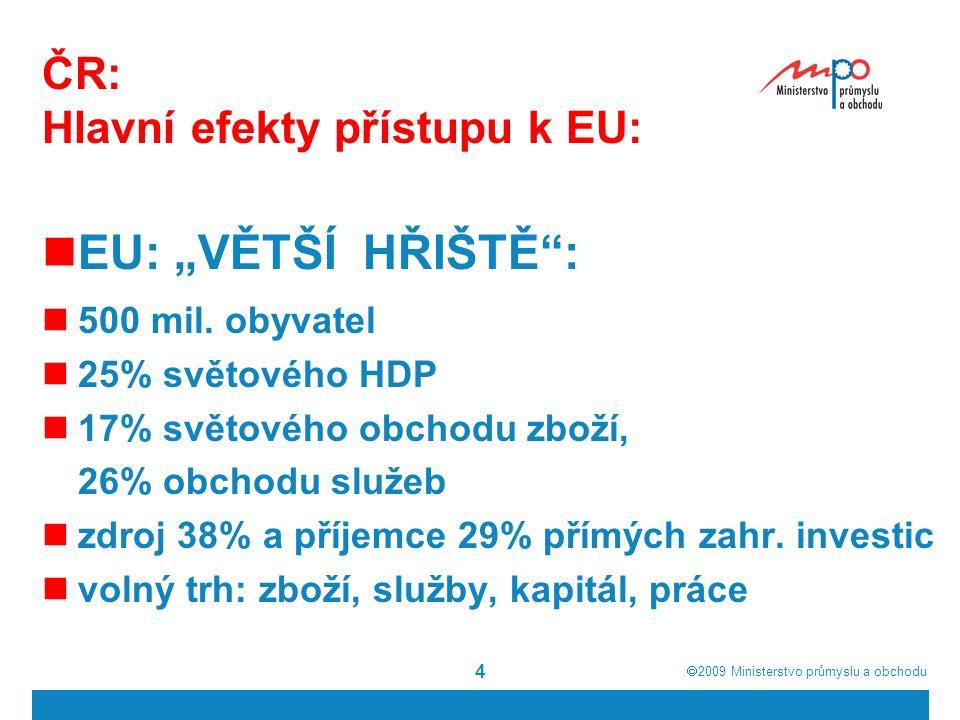 """ 2009  Ministerstvo průmyslu a obchodu 4 ČR: Hlavní efekty přístupu k EU: EU: """"VĚTŠÍ HŘIŠTĚ : 500 mil."""