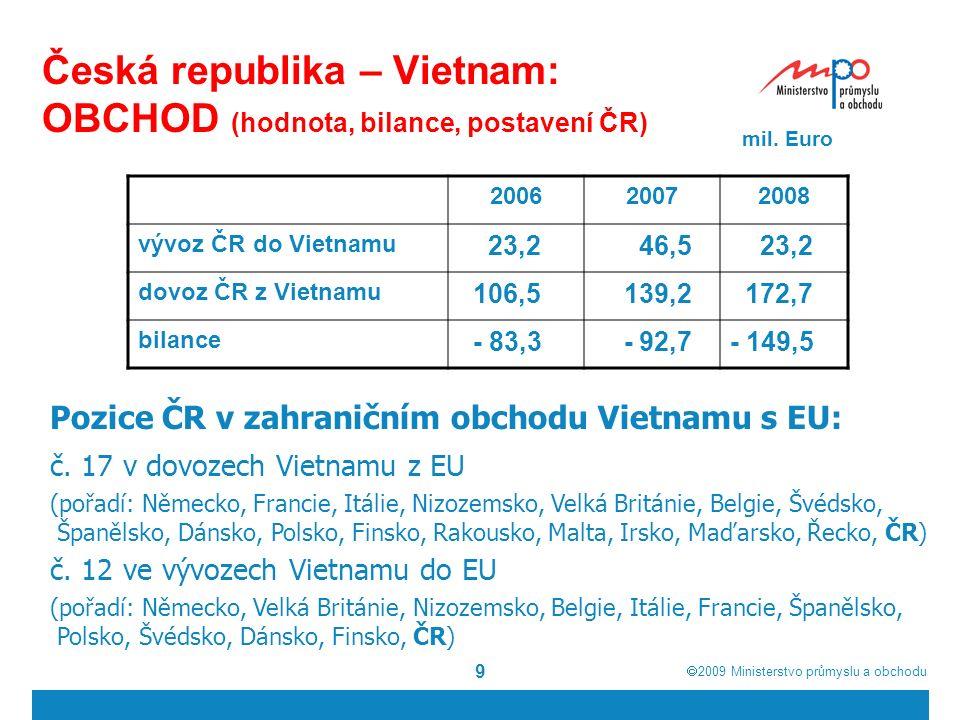  2009  Ministerstvo průmyslu a obchodu 9 Česká republika – Vietnam: OBCHOD (hodnota, bilance, postavení ČR) 200620072008 vývoz ČR do Vietnamu 23,2 46,5 23,2 dovoz ČR z Vietnamu 106,5 139,2 172,7 bilance - 83,3 - 92,7- 149,5 mil.
