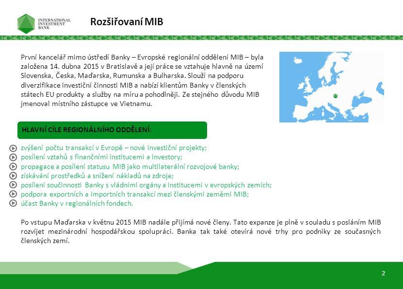3 První kancelář mimo ústředí Banky – Evropské regionální oddělení MIB – byla založena 14.