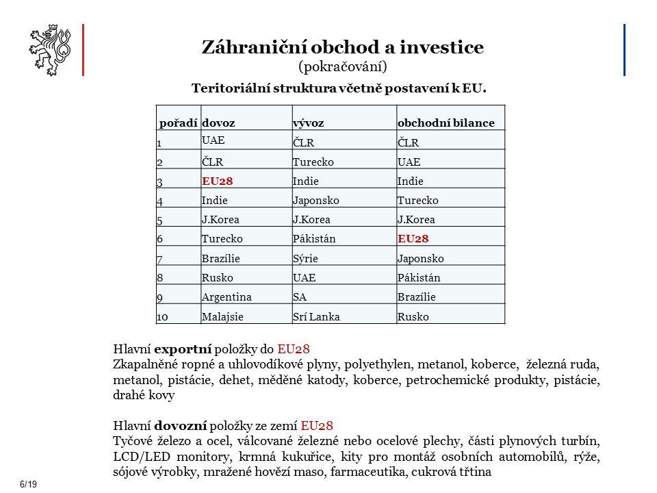 Záhraniční obchod a investice (pokračování) 6/19 Teritoriální struktura včetně postavení k EU.