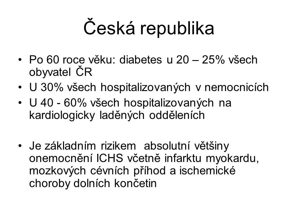 Česká republika Po 60 roce věku: diabetes u 20 – 25% všech obyvatel ČR U 30% všech hospitalizovaných v nemocnicích U 40 - 60% všech hospitalizovaných na kardiologicky laděných odděleních Je základním rizikem absolutní většiny onemocnění ICHS včetně infarktu myokardu, mozkových cévních příhod a ischemické choroby dolních končetin