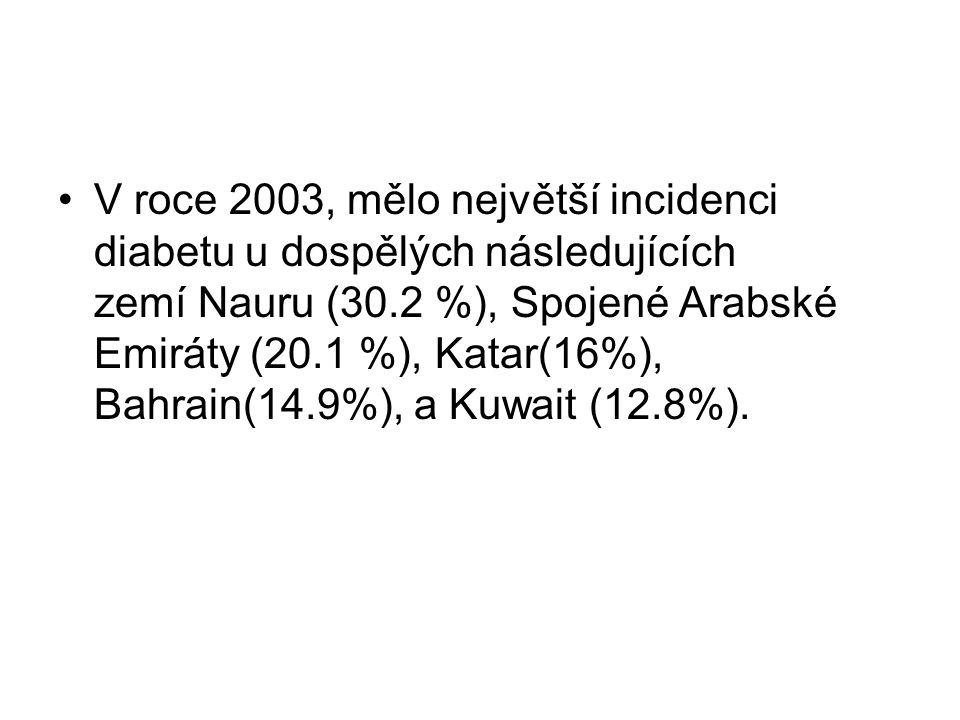 V roce 2003, mělo největší incidenci diabetu u dospělých následujících zemí Nauru (30.2 %), Spojené Arabské Emiráty (20.1 %), Katar(16%), Bahrain(14.9