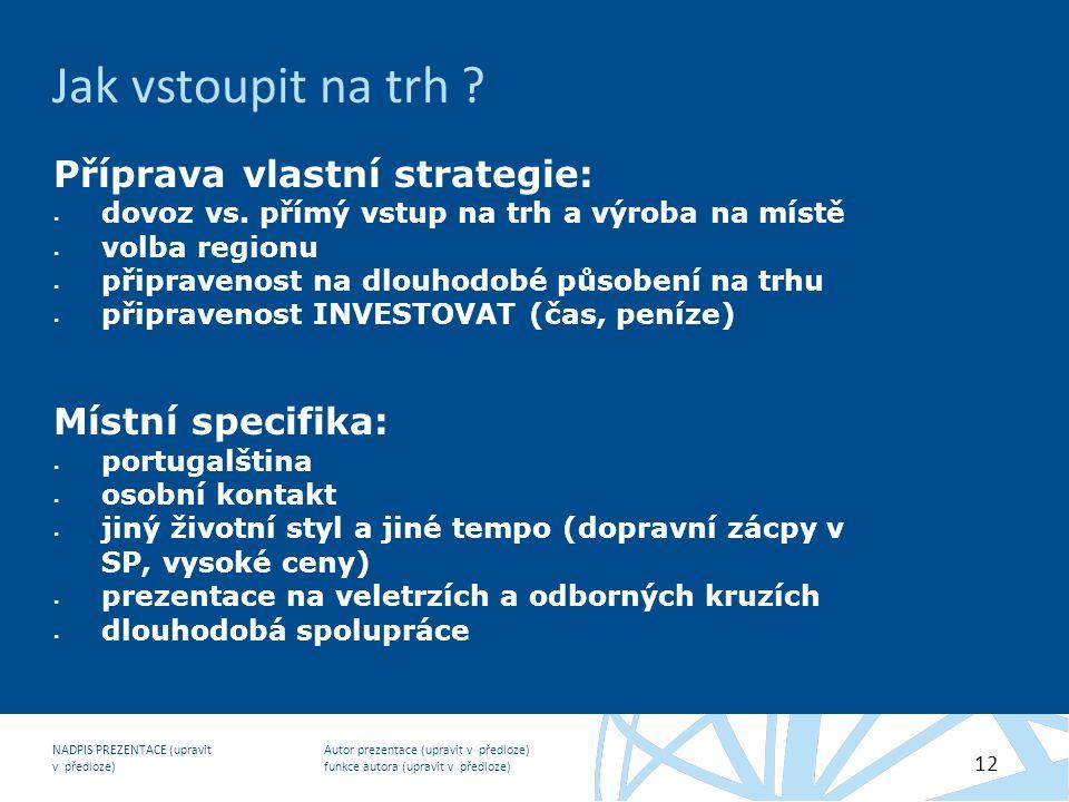 Autor prezentace (upravit v předloze) funkce autora (upravit v předloze) NADPIS PREZENTACE (upravit v předloze) 12 Jak vstoupit na trh .