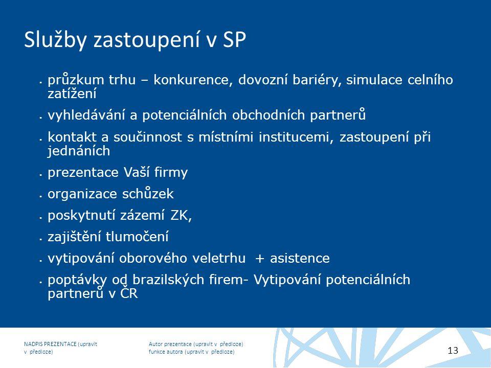 Autor prezentace (upravit v předloze) funkce autora (upravit v předloze) NADPIS PREZENTACE (upravit v předloze) 13 Služby zastoupení v SP  průzkum tr