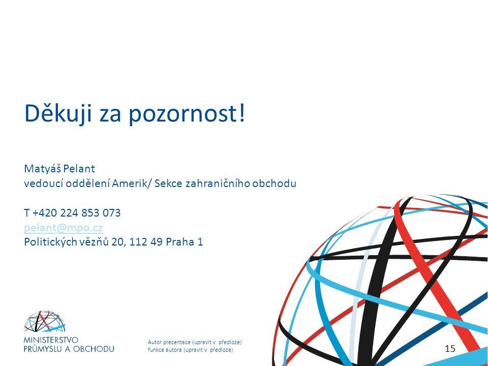 Autor prezentace (upravit v předloze) funkce autora (upravit v předloze) NADPIS PREZENTACE (upravit v předloze) Děkuji za pozornost.