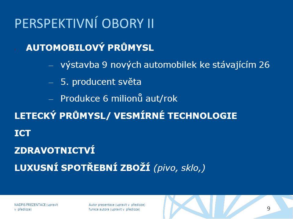 Autor prezentace (upravit v předloze) funkce autora (upravit v předloze) NADPIS PREZENTACE (upravit v předloze) 9 PERSPEKTIVNÍ OBORY II AUTOMOBILOVÝ PRŮMYSL – výstavba 9 nových automobilek ke stávajícím 26 – 5.