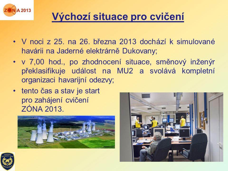 Výchozí situace pro cvičení V noci z 25. na 26. března 2013 dochází k simulované havárii na Jaderné elektrárně Dukovany; v 7,00 hod., po zhodnocení si