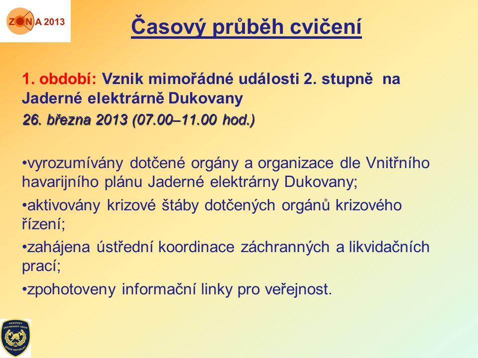 1. období: Vznik mimořádné události 2. stupně na Jaderné elektrárně Dukovany 26. března 2013 (07.00–11.00 hod.) vyrozumívány dotčené orgány a organiza