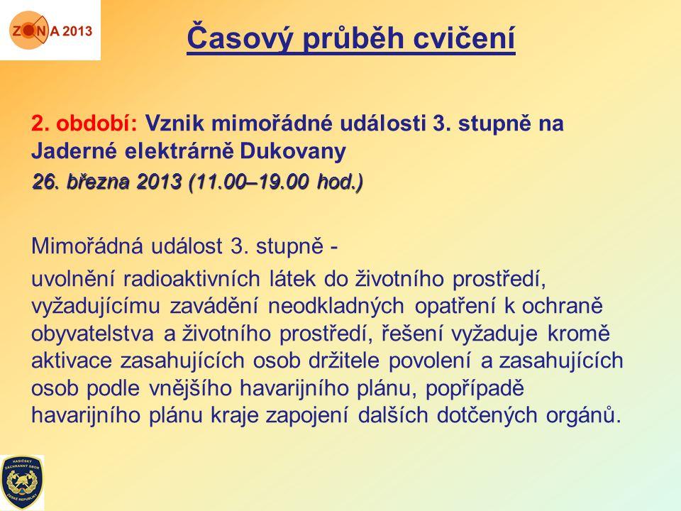 2. období: Vznik mimořádné události 3. stupně na Jaderné elektrárně Dukovany 26. března 2013 (11.00–19.00 hod.) Mimořádná událost 3. stupně - uvolnění