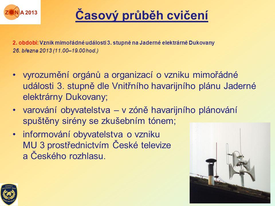2. období: Vznik mimořádné události 3. stupně na Jaderné elektrárně Dukovany 26. března 2013 (11.00–19.00 hod.) vyrozumění orgánů a organizací o vznik