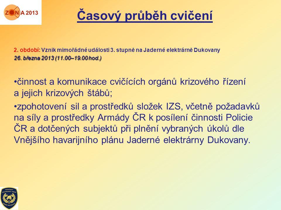 2. období: Vznik mimořádné události 3. stupně na Jaderné elektrárně Dukovany 26. března 2013 (11.00–19.00 hod.) činnost a komunikace cvičících orgánů