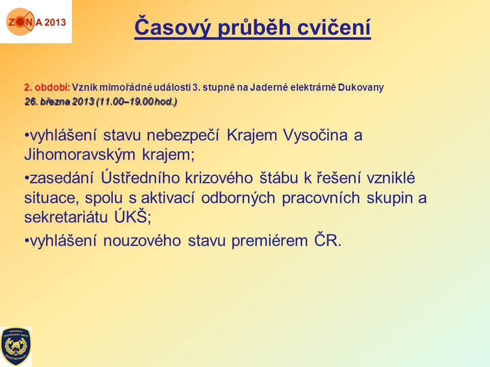 2. období: Vznik mimořádné události 3. stupně na Jaderné elektrárně Dukovany 26. března 2013 (11.00–19.00 hod.) vyhlášení stavu nebezpečí Krajem Vysoč