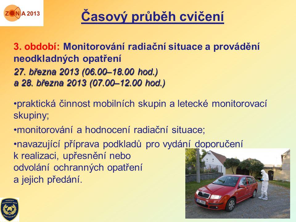 3. období: Monitorování radiační situace a provádění neodkladných opatření 27. března 2013 (06.00–18.00 hod.) a 28. března 2013 (07.00–12.00 hod.) pra