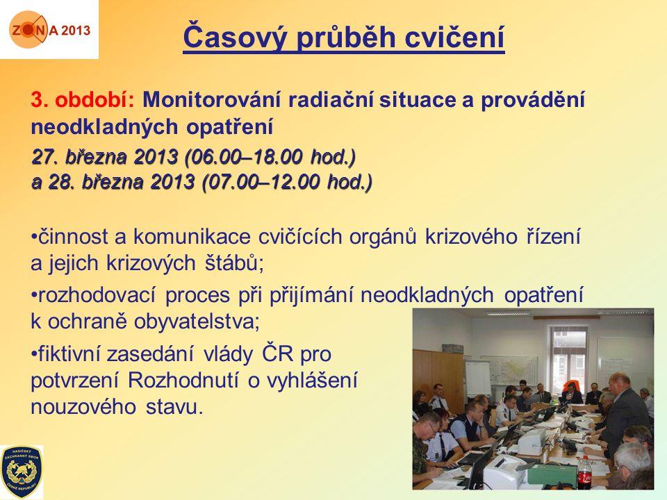 3. období: Monitorování radiační situace a provádění neodkladných opatření 27. března 2013 (06.00–18.00 hod.) a 28. března 2013 (07.00–12.00 hod.) čin