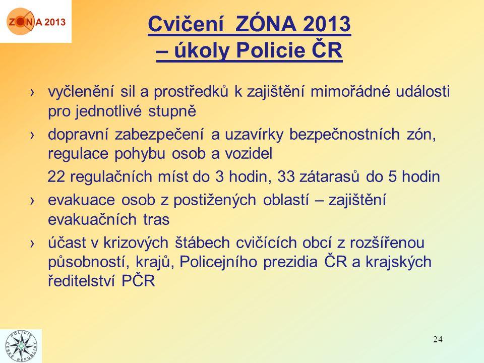 Cvičení ZÓNA 2013 – úkoly Policie ČR ›vyčlenění sil a prostředků k zajištění mimořádné události pro jednotlivé stupně ›dopravní zabezpečení a uzavírky