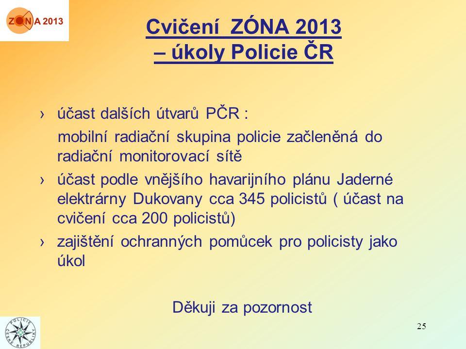 Cvičení ZÓNA 2013 – úkoly Policie ČR ›účast dalších útvarů PČR : mobilní radiační skupina policie začleněná do radiační monitorovací sítě ›účast podle