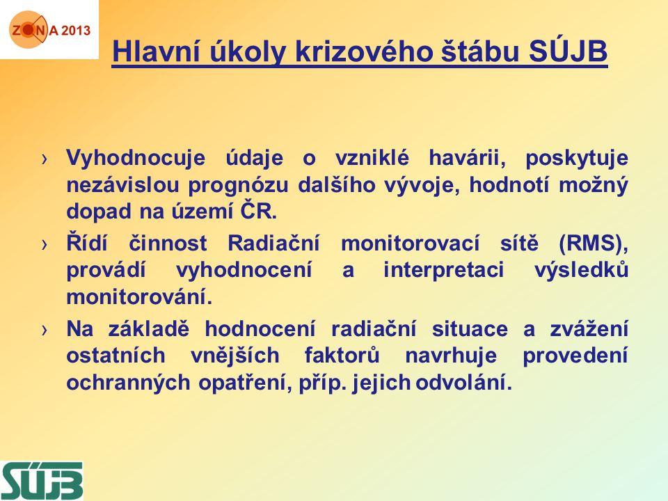 Hlavní úkoly krizového štábu SÚJB ›Vyhodnocuje údaje o vzniklé havárii, poskytuje nezávislou prognózu dalšího vývoje, hodnotí možný dopad na území ČR.