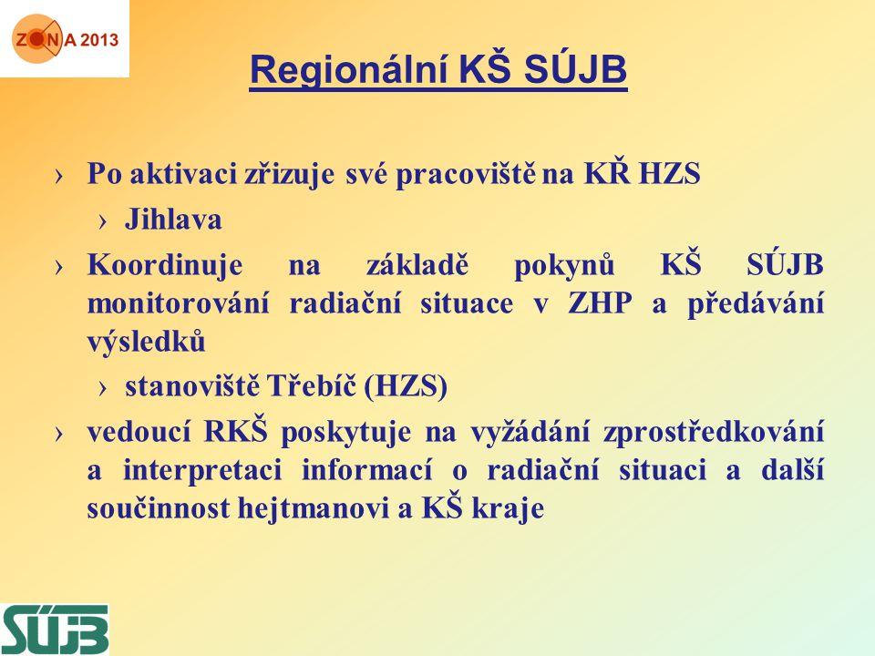 Regionální KŠ SÚJB ›Po aktivaci zřizuje své pracoviště na KŘ HZS ›Jihlava ›Koordinuje na základě pokynů KŠ SÚJB monitorování radiační situace v ZHP a