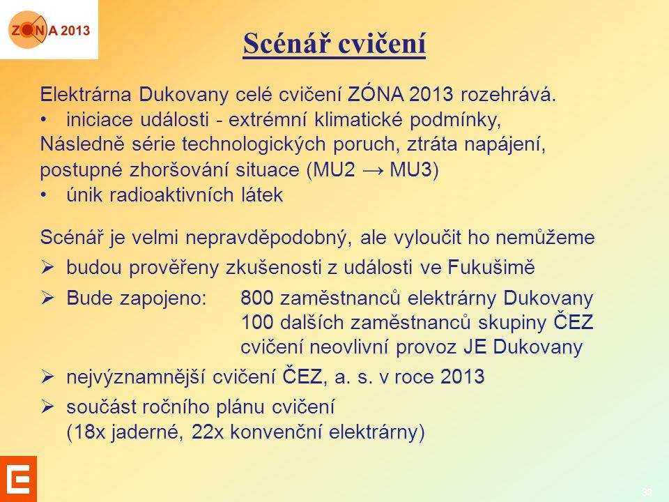 Scénář cvičení 32 Elektrárna Dukovany celé cvičení ZÓNA 2013 rozehrává. iniciace události - extrémní klimatické podmínky, Následně série technologický