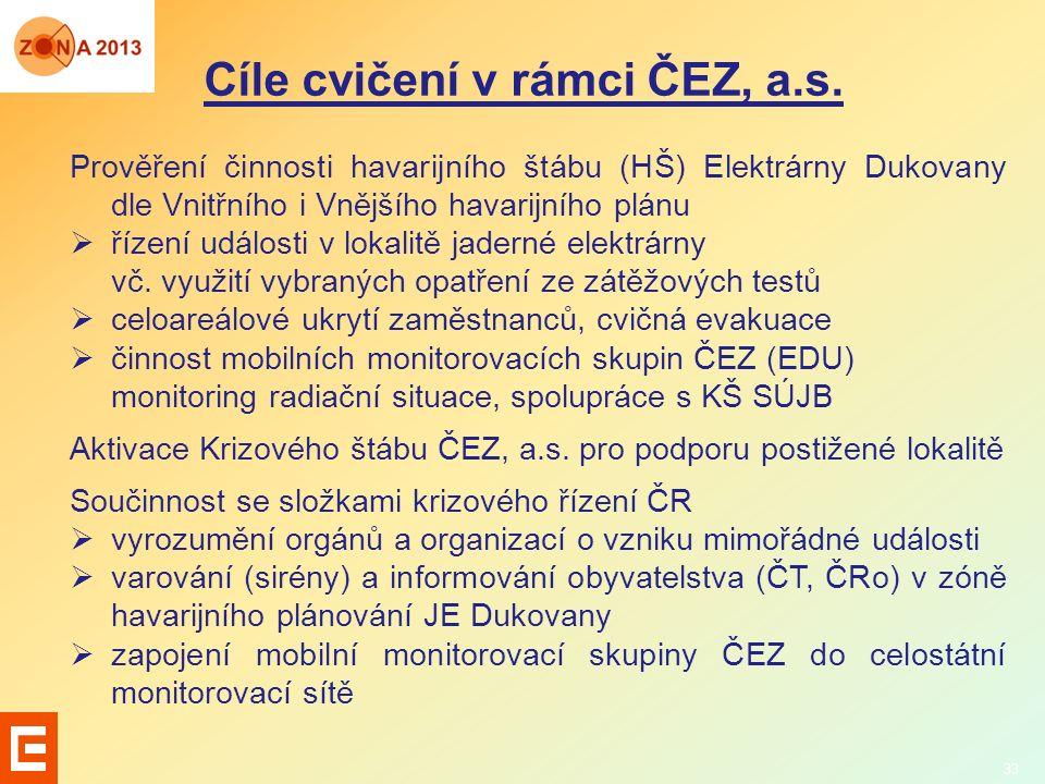 Cíle cvičení v rámci ČEZ, a.s. 33 Prověření činnosti havarijního štábu (HŠ) Elektrárny Dukovany dle Vnitřního i Vnějšího havarijního plánu  řízení ud