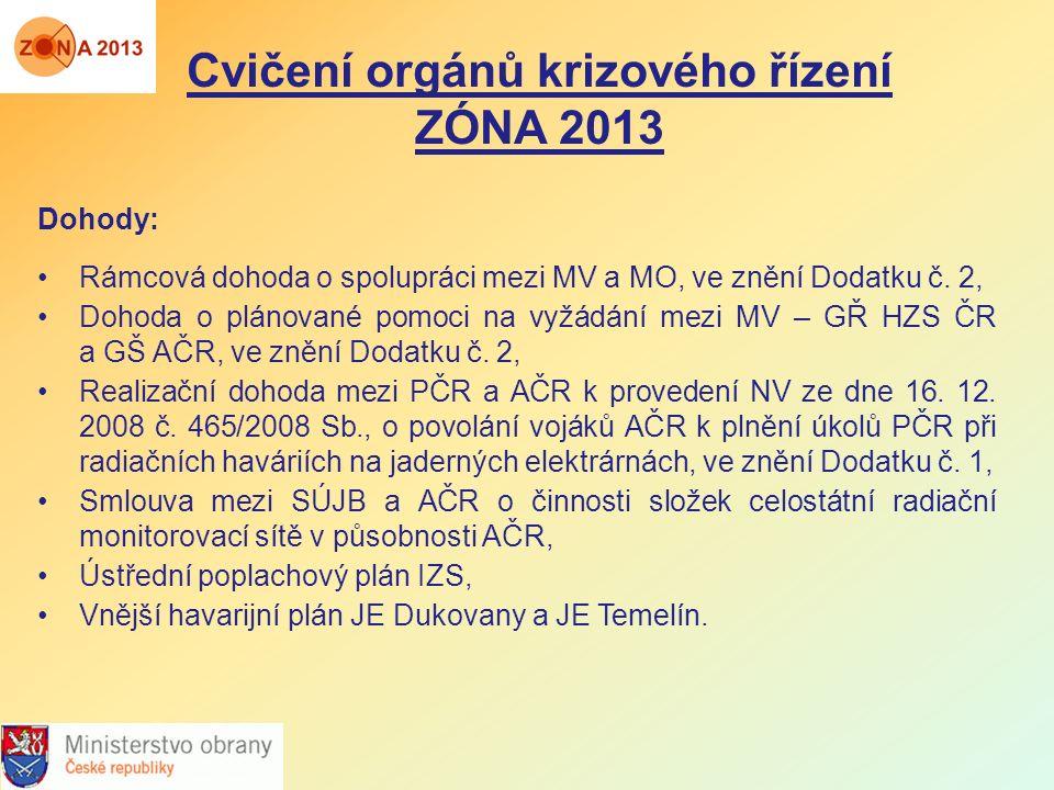 Cvičení orgánů krizového řízení ZÓNA 2013 Dohody: Rámcová dohoda o spolupráci mezi MV a MO, ve znění Dodatku č. 2, Dohoda o plánované pomoci na vyžádá