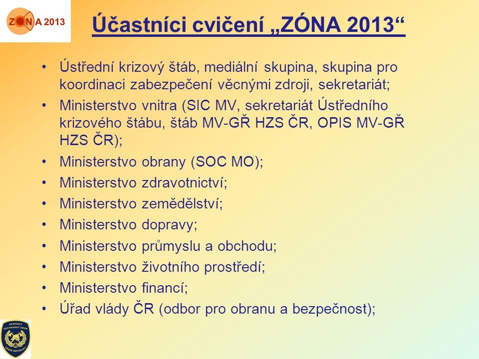 """Účastníci cvičení """"ZÓNA 2013"""" Ústřední krizový štáb, mediální skupina, skupina pro koordinaci zabezpečení věcnými zdroji, sekretariát; Ministerstvo vn"""