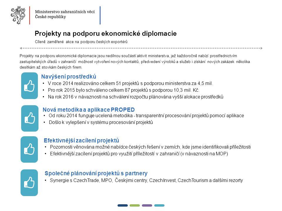 10  Projekty na podporu ekonomické diplomacie Cíleně zaměřené akce na podporu českých exportérů Projekty na podporu ekonomické diplomacie jsou nedílnou součástí aktivit ministerstva, jež každoročně nabízí prostřednictvím zastupitelských úřadů v zahraničí možnost vytvoření nových kontaktů, předvedení výrobků a služeb i získání nových zakázek několika desítkám až stovkám českých firem.