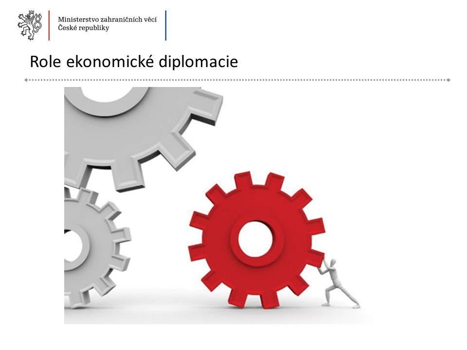 6  Koncepce zahraniční politiky a vazba na ekonomickou diplomacii Ekonomická diplomacie má přímou návaznost na cíle české zahraniční politiky formulované v nové Koncepci Česká zahraniční politika usiluje o bezpečnost, prosperitu a udržitelný rozvoj, lidskou důstojnost včetně ochrany lidských práv, službu občanům a dobré jméno v zahraničí.