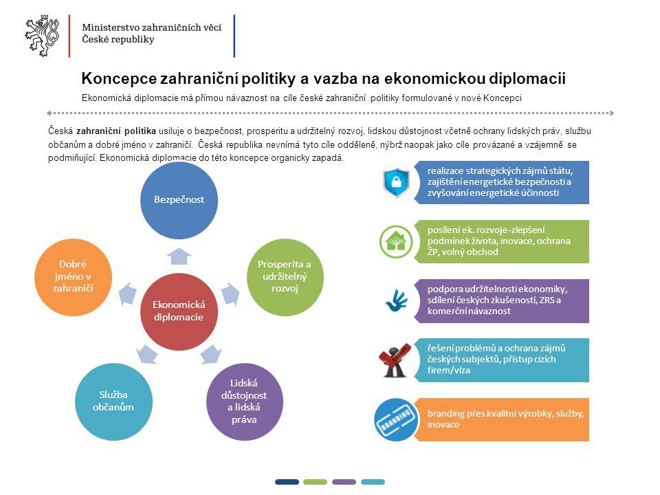 7  Nově otevřené úřady v zahraničí Nově otevřené úřady pověřené výkonem ekonomické agendy Otevíráme nové úřady v zemích s exportním a investičním potenciálem.